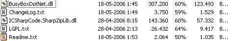 Lista de archivos del control BusyBoxDotNet